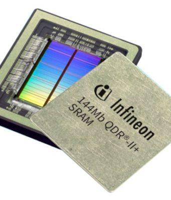 SRAM QDR -II+ con certificado QML-V para proyectos aeroespaciales