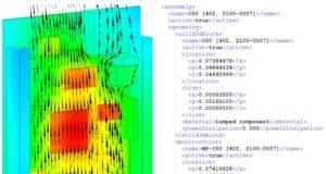 Estándar JEP181 para el intercambio de datos y modelos térmicos