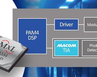 Soluciones 100G, 400G y 800G para centros de datos