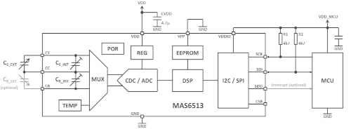 Acondicionador de señal MAS6513 para sensores capacitivos de 24 bit
