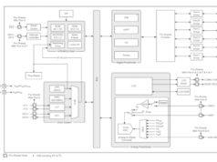 HT67F2355 MCU Flash de 8 bit con convertidor y controlador LCD
