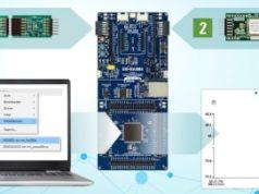 Plataforma para desarrollo IoT Quick-Connect