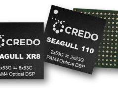 Seagull DSP PAM4 para centros de datos de alta densidad